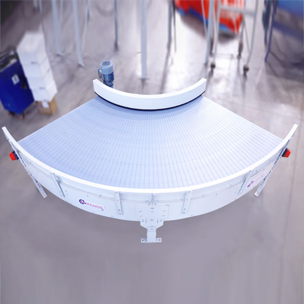 <b>zero Tangent Radius Conveyor    (90 Degree)</b>